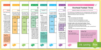 Sports Day Individual Events Guide - Sports Day, adult guidance, running, Jumping, throwing, multi event,