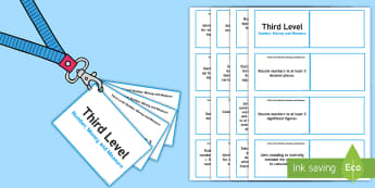 *NEW* CfE Third Level Number, Money and Measure Lanyard-Sized Benchmarks-Scottish - third level maths assessment,Scottish