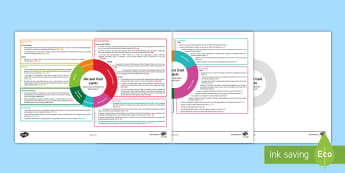 Hot and Cold Lands Second Level CfE IDL Topic Web - Planner, plan, planning, overview, cross-curricular, Scotland, Scottish curriculum, 2nd level, clima