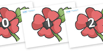 Numbers 0-100 on Poppies - 0-100, foundation stage numeracy, Number recognition, Number flashcards, counting, number frieze, Display numbers, number posters