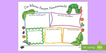 Buchbeschreibung und Schreibvorlage für das Unterichtsthema: die Kleine Raupe Nimmersatt -  Kleine Raupe Nimmersatt, Eric Carle, Kindergeschichten, Kinderliteratur, Schreibvorlage,Buchkritik,