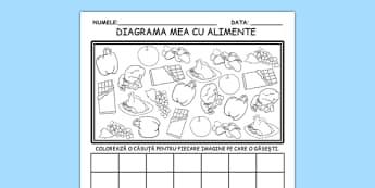 Alimente - Completează diagrama - alimente, diagrama, tabel, numerație, numere, 0-31, matematică, fișă de lucru, materiale, materiale didactice, română, romana, material, material didactic