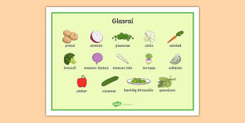 Bia Word Mat Glasrai - bia, gaeilge, irish, food, vocabulary, word mats, words, mats, writing