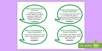 Foundation Australian Curriculum Science as a Human Endeavour: I Can Speech Bubbles - Australian science, science assessment, prep, reception, learning intentions, science outcomes, walt