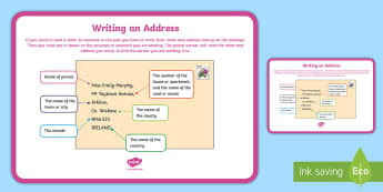 Writing an Address Display Poster - display, poster, address, writing, creative writing, format,Irish