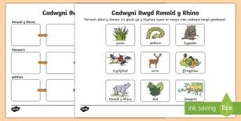 Cadwyn Fwyd Taflenni Gweithgaredd  - cadwyn fwyd, food chains, rino, dail, neidr, llygofen, rat, snake, leaves, rhino.,Welsh