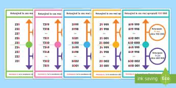 Rotunjirea numerelor la cea mai apropiată 10, 100, 1 000, 10 000 și 100 000