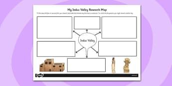 The Indus Valley Themed Research Map - research map, research map