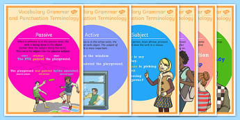Year 6 Vocabulary Grammar and Punctuation Terminology Display Posters - y6, year6, spag, grammar, punctuation, passive, active, subject, object, synonym, antonym, words, explanation, description, visual aids, ks2, key stage2, upper key stage 2, uks2