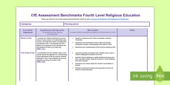 CfE Fourth Level Religious Education (Roman Catholic) Benchmarks Assessment Tracker - CfE Benchmarks, tracking, assessing, Religious Education, RME, RE, assessment trackers, Scottish Cur
