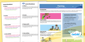 Computing: Painting Year 1 Planning Overview CfE