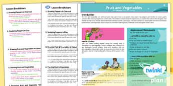 Art: Fruit and Vegetables LKS2 Planning Overview CfE