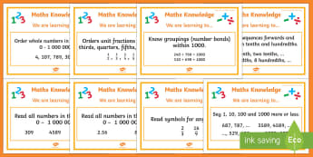 Knowledge Stage 6 WALT Display Posters - WALT cards for NZ Mathematics, Stage 6 WALTs, Number Knowledge Stage 6, Numeracy Project, NZ maths,