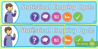 Statistical Enquiry Cycle Display Banner - NZ Statistics (Back to School), enquiry cycle, inquiry,