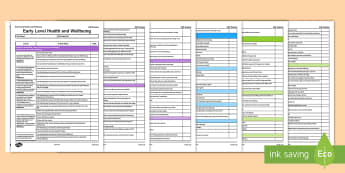 Health and Wellbeing CfE Early Level Tracker - CfE, planning, mental, social, physical, sport, food, safety, relationships, sexual health, parenthood, I can, Early
