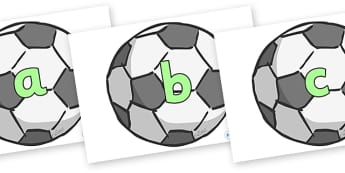 Phoneme Set on Footballs - Phoneme set, phonemes, phoneme, Letters and Sounds, DfES, display, Phase 1, Phase 2, Phase 3, Phase 5, Foundation, Literacy