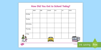 Car-Free Day How We Travelled To School Record - survey, pictograph, self registration, environment, health and Wellbeing,Scottish