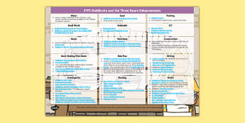 EYFS Goldilocks and the Three Bears Enhancement Ideas - Early Years, continuous provision, early years planning, adult led, Goldilocks, bears, traditional tales