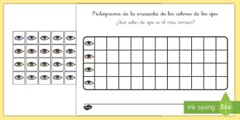 Pictograma: Los colores de los ojos - pictograma, colores de ojos, ojos, colores, color, marrón, azul, verde, negro, ojo, encuesta, inves