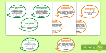 Year 1 Australian Curriculum Science as a Human Endeavour: I Can Speech Bubbles - Australian science, science assessment, grade 1, learning intentions, science outcomes, walt, tib, w