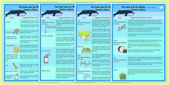 The Snail and the Whale Sensory Story - sensory, story, snail