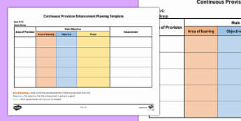 Editable Continuous Provision Enhancement Planning Template