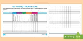 Solo Taxonomy Assessment Tracker - Solo Taxonomy, Solo, New Zealand, Assessment, Prestructural, Unistructural, Multistructural, Relatio
