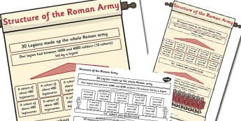 Structure of the Roman Army Display and Prompt Pack - the structure of the roman army posters, structure of the roman army prompt, the romans, roman army