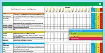 Digital Competence Framework Year 3 Assessment Tracker  - DCF, Digital Competence, Year 3, Assessment Tracker,Dcf,Welsh