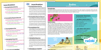 Art: Bodies LKS2 Planning Overview CfE