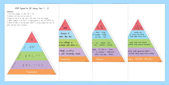 NZ Levelled VCOP  Yrs 1  - 6 3D Pyramid