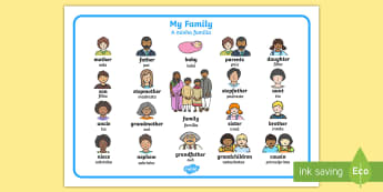My Family Word Mat English/Portuguese - My Family Word Mat - Ourselves, family, word mat, writing aid, mum, dad, brother sister, grandpa, gr