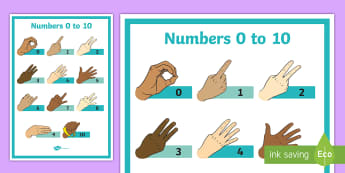 Numbers 0 to 10 in British Sign Language (BSL) Display Posters - Numbers, 0-10, 1-10, British Sign Language, BSL, Display Posters, deaf, hard of hearing
