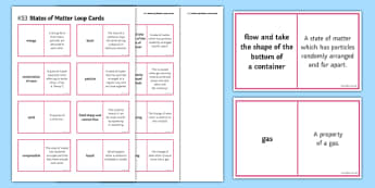 States of Matter Loop Cards