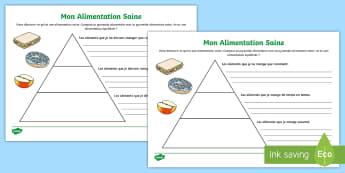 Support pour la production écrite : La pyramide alimentaire saine - alimentation, eating, sain, healthy, santé, health, malsain, unhealthy, comparer, compare, écrire,