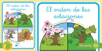 El orden de las estaciones  - estaciones, estación, orden, póster, DIN A2, exponer, exposición, decorar, decoración, mural, pr