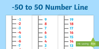 Giant-Vertical-5050 Number Line - Giant Vertical  -20-100 Number Line - numbers, visual, numeracy, numbes, nubers, numracy, numberline