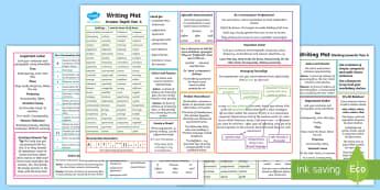 Year 6 Writer's Toolkit - spag, punctuation, grammar, grammer, formal, informal, greater depth, writing targets, writing mats,