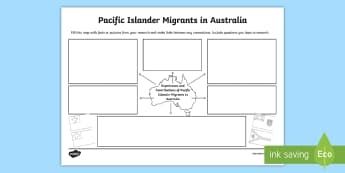 Pacific Islander Migrants in Australia Topic Research Map - Australia, HASS, history, geography, migration, migrate, stories, colony, convicts, family histories