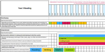 New Curriculum Year 3 Reading Writing Maths Science Assessment - new curriculum, year 3, reading, writing, maths, science, read, write, assessment, assess