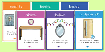 Relative Positions of Shapes A4 Display Poster