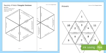 Reactivity of Metals Tarsia Triangular Dominoes - Tarsia, gcse, chemistry, reduction, oxidation, hydrogen, carbon, potassium, reactivity series, metal, plenary activity