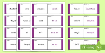 Apostrophe Loop Cards - apostrophe rules, rules, apostrophe, loop cards, cards, flashcards, loop, image, possesives of nouns, when to use apostrophes, how to use, when, using apostrophes, rules, prompt, aid