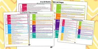 EYFS Early Years Outcomes Posters 8-20 Months - Early, Years, Outcomes