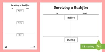 Surviving a Bushfire Activity Sheet - Australia Curriculum HASS The impact of bushfires or floods on environments and communities, ACHASSK