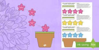 Kartka Dzień Matki Kwiatki w doniczce - kwiat, kwiatek, kwiatki, doniczka, plastyka, technika, wycinanie, wytnij, sklej, matka, mama, rodzin