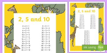 Division Display poster 2, 5 and 10 Display Poster - Multiplication Display Poster 2, 5, 10 Times - multiplication, 2, 5, 10, times table, maths, numerac