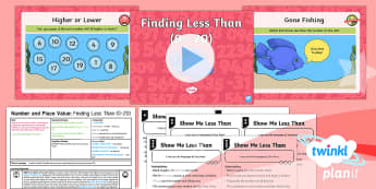 PlanIt Y1 Number and Place Value More, Less and Equal to 0-20 (2) Lesson Pack - finding less, less than, least, lesser, quantity, amount, compare, year 1, year one, ks1, maths, ppt