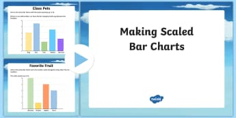 Scaled Bar Charts PowerPoint  - powerpoint, bar charts, scaled bar charts, bar graphs