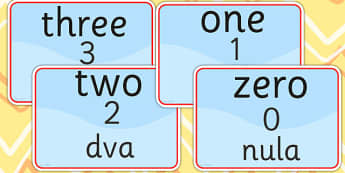Number Signs EAL Czech Version - numbers, EAL signs, number sign